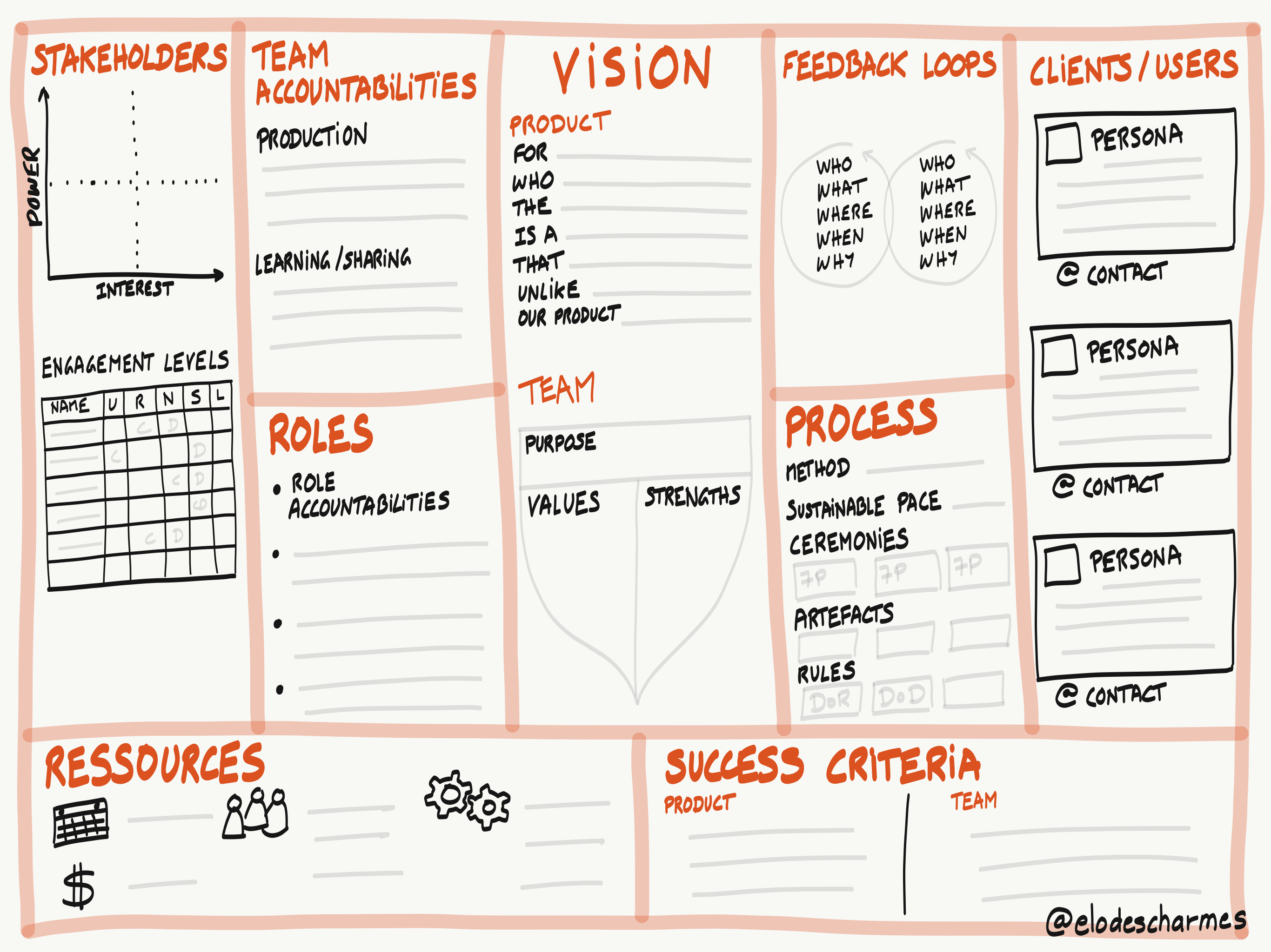 Product Team Canvas.png